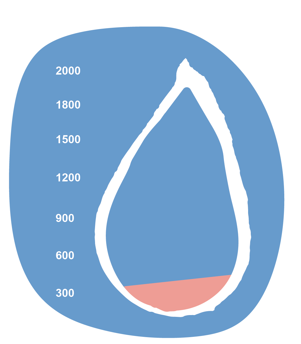milk donor goal graphic